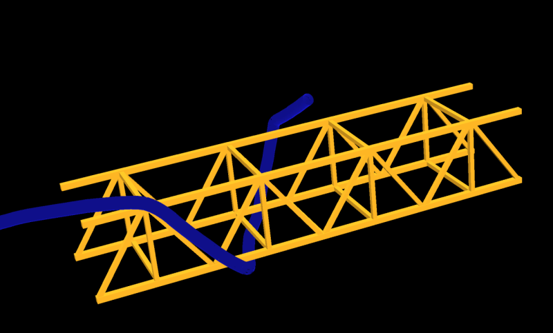 Articulated body around a bridge