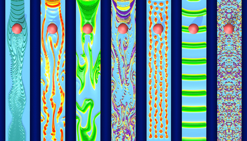 Stable Advection-Reaction-Diffusion Systems