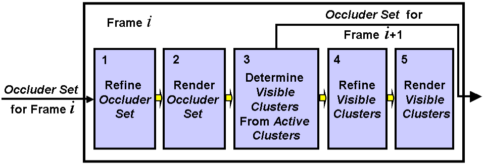 Runtime System Diagram